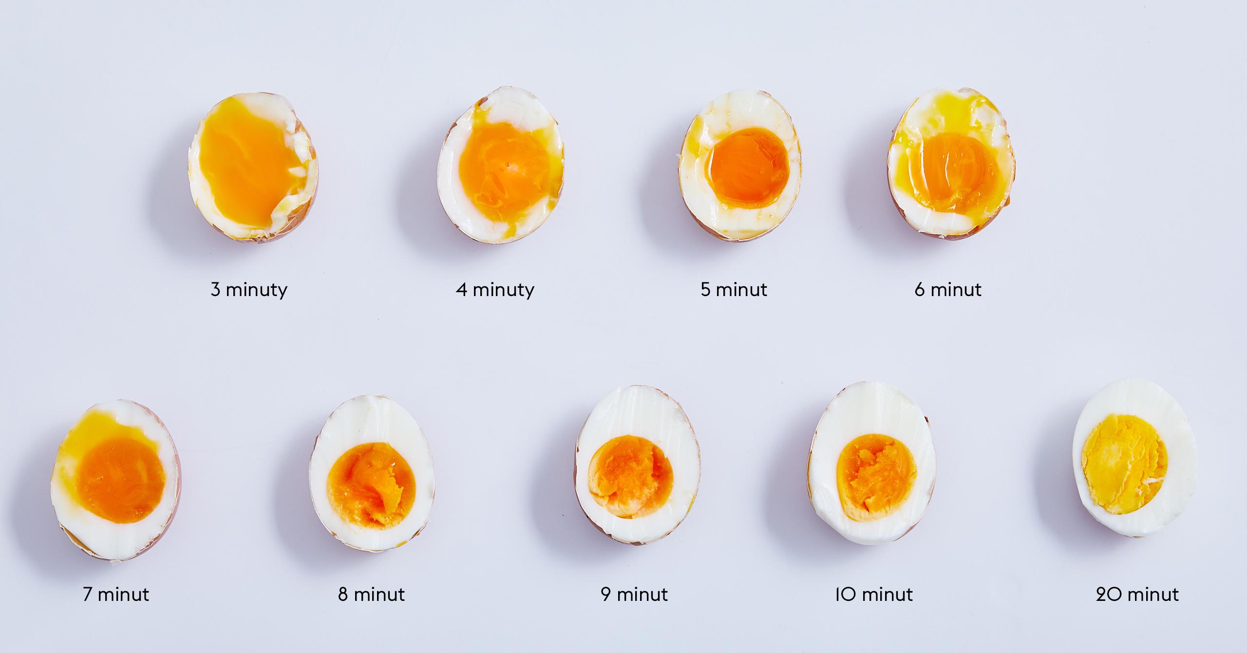 Gotowanie Jajek Jak Ugotować Jajko Na Twardo I Na Miękko
